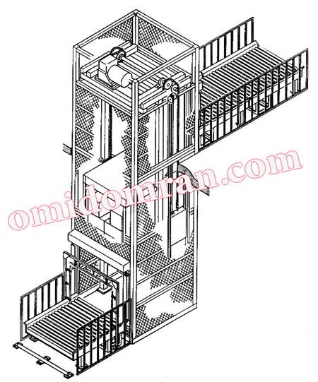 ورتیکال کانوایر, vertical cnveyor