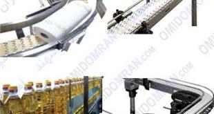 نوار نقاله ضدزنگ یا استیل/نوار نقاله بسته بندی و انتقال انواع محصولات: