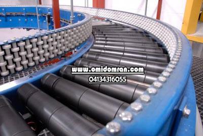 roller conveyor - رولیک و غلطک نوار نقاله