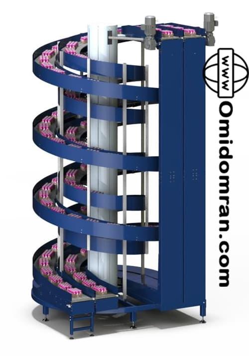 نوار نقاله اسپیرال دو لاین(Dual Lane Spiral Conveyor)