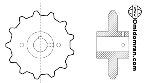 چرخ دنده تسمه فلزی