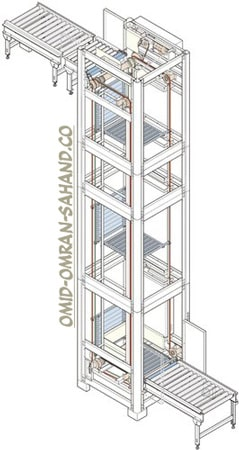 نوار نقاله عمودی (Vertical Conveyor )