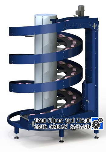 کانوایر اسپیرال - Spiral Conveyors تک لاین