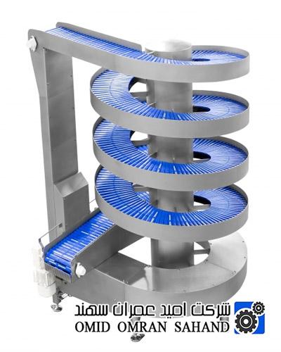 کانوایر اسپیرال - Spiral Conveyorsبرای صنعت موادغذایی