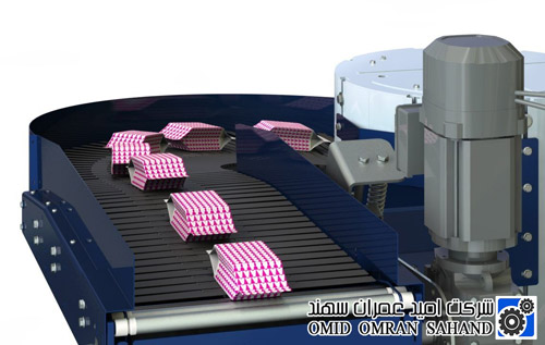 کانوایر اسپیرال - Spiral Conveyors برای حمل کارتن