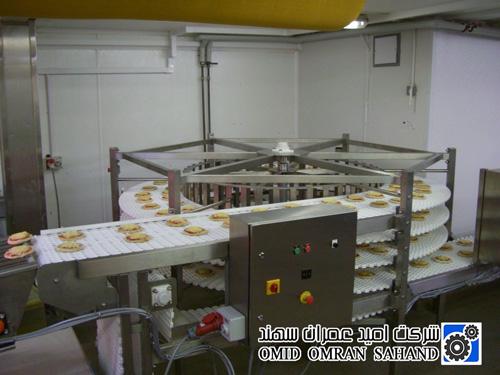 سیستم های نوار نقاله برای صنایع غذایی و آشامیدنی – نوار نقاله اسپیرال